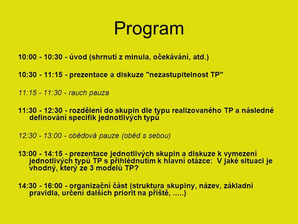 Program 10:00 - 10:30 - úvod (shrnutí z minula, očekávání, atd.) 10:30 - 11:15 - prezentace a diskuze nezastupitelnost TP 11:15 - 11:30 - rauch pauza 11:30 - 12:30 - rozdělení do skupin dle typu realizovaného TP a následné definování specifik jednotlivých typů 12:30 - 13:00 - obědová pauze (oběd s sebou) 13:00 - 14:15 - prezentace jednotlivých skupin a diskuze k vymezení jednotlivých typů TP s přihlédnutím k hlavní otázce: V jaké situaci je vhodný, který ze 3 modelů TP.