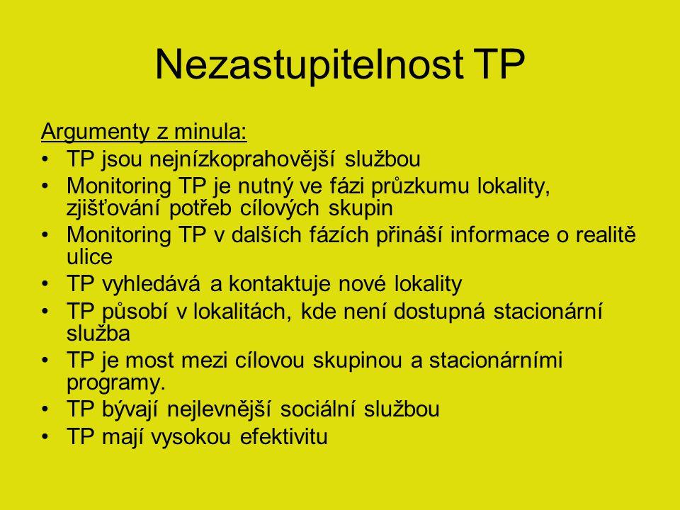 Nezastupitelnost TP Argumenty z minula: TP jsou nejnízkoprahovější službou Monitoring TP je nutný ve fázi průzkumu lokality, zjišťování potřeb cílových skupin Monitoring TP v dalších fázích přináší informace o realitě ulice TP vyhledává a kontaktuje nové lokality TP působí v lokalitách, kde není dostupná stacionární služba TP je most mezi cílovou skupinou a stacionárními programy.