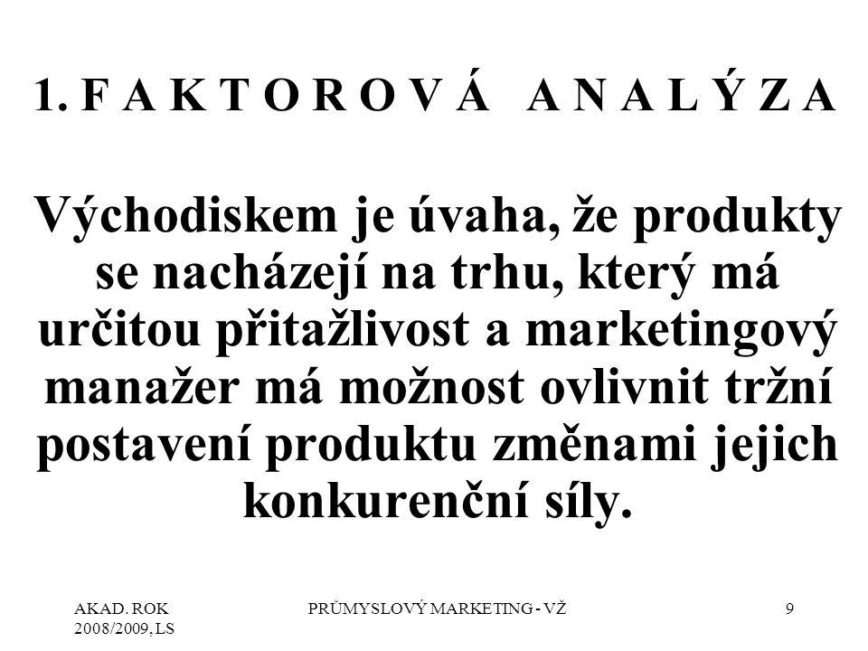 AKAD. ROK 2008/2009, LS PRŮMYSLOVÝ MARKETING - VŽ20 1.3 Stanovení tržního postavení produktů