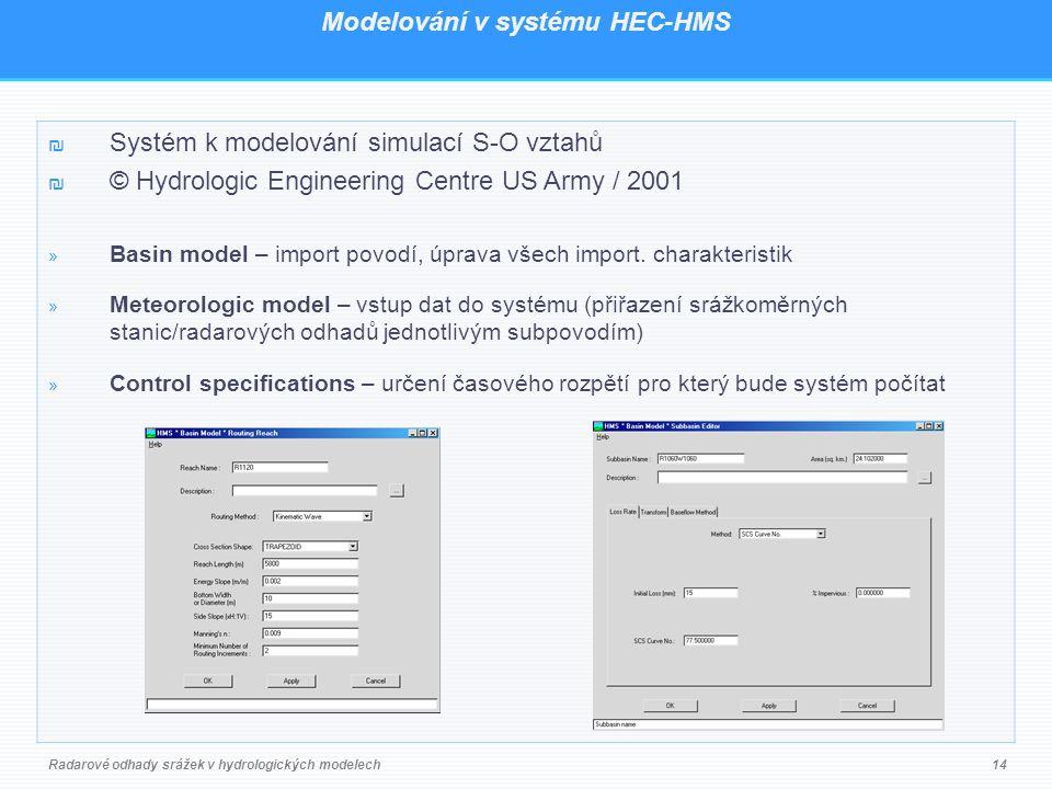 Modelování v systému HEC-HMS ₪ Systém k modelování simulací S-O vztahů ₪ © Hydrologic Engineering Centre US Army / 2001 » Basin model – import povodí, úprava všech import.
