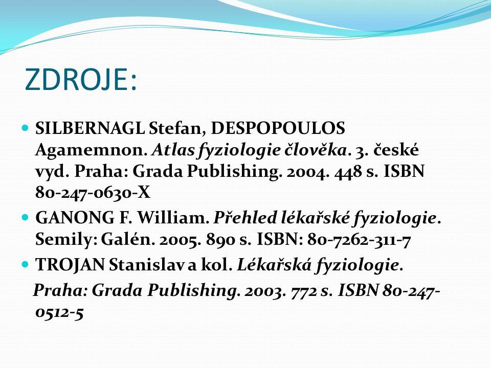ZDROJE: SILBERNAGL Stefan, DESPOPOULOS Agamemnon. Atlas fyziologie člověka. 3. české vyd. Praha: Grada Publishing. 2004. 448 s. ISBN 80-247-0630-X GAN