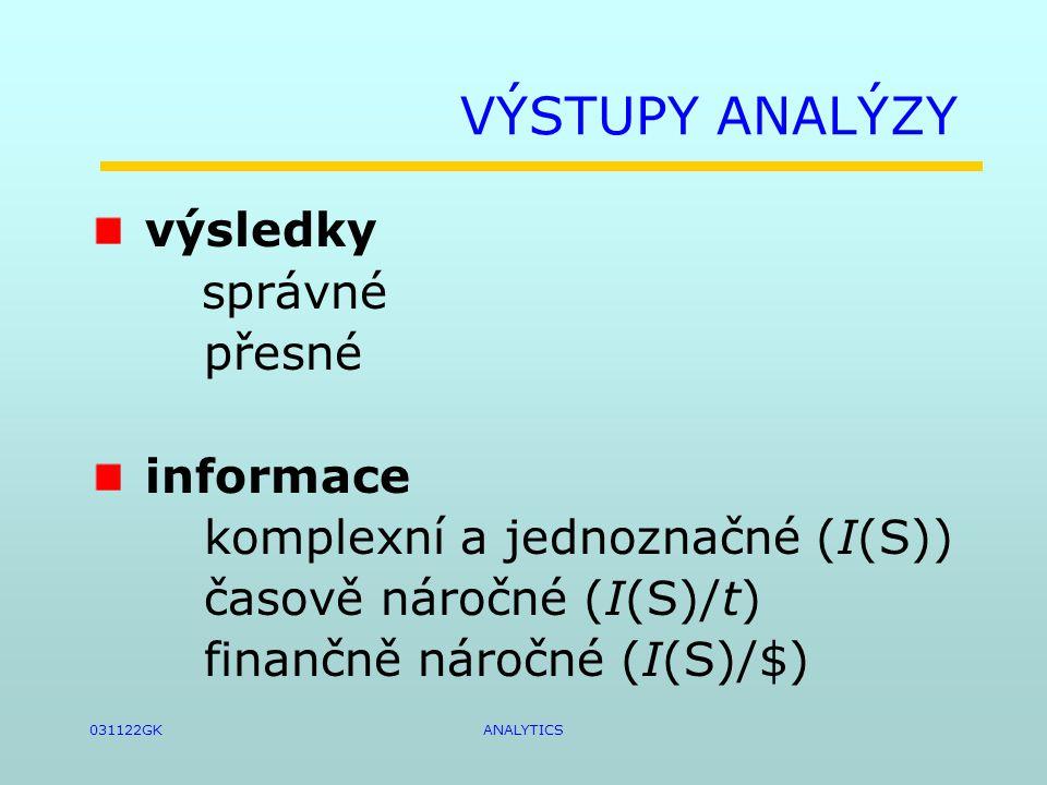 031122GKANALYTICS VÝSTUPY ANALÝZY výsledky správné přesné informace komplexní a jednoznačné (I(S)) časově náročné (I(S)/t) finančně náročné (I(S)/$)