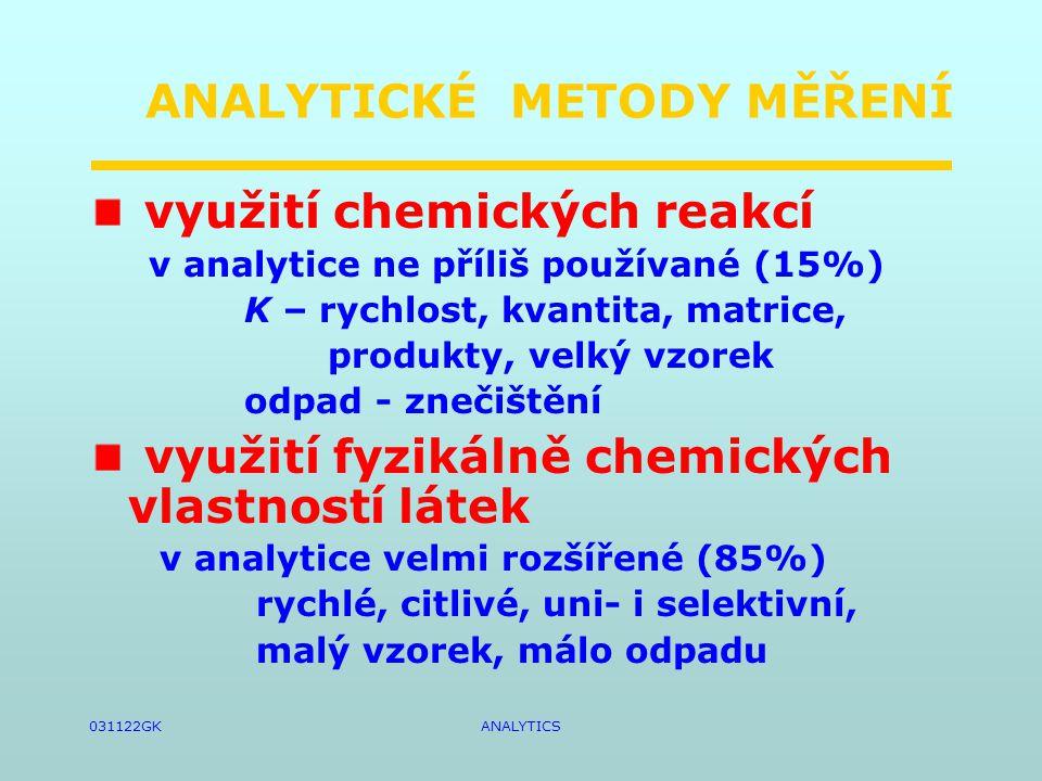 031122GKANALYTICS ANALYTICKÉ METODY MĚŘENÍ využití chemických reakcí v analytice ne příliš používané (15%) K – rychlost, kvantita, matrice, produkty, velký vzorek odpad - znečištění využití fyzikálně chemických vlastností látek v analytice velmi rozšířené (85%) rychlé, citlivé, uni- i selektivní, malý vzorek, málo odpadu