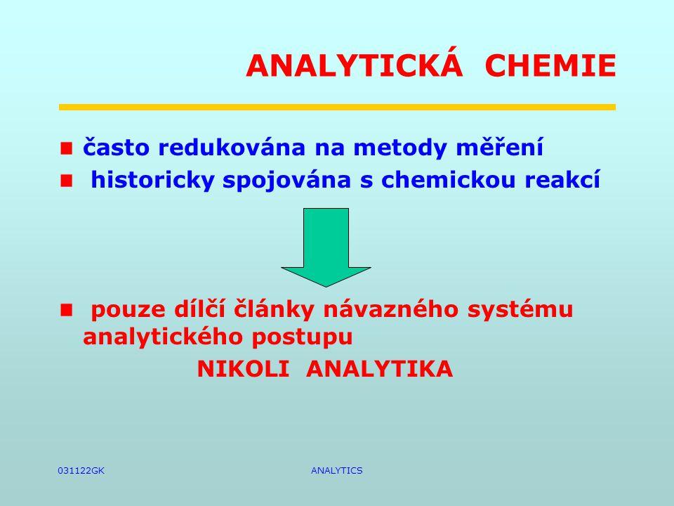 031122GKANALYTICS ANALYTICKÁ CHEMIE často redukována na metody měření historicky spojována s chemickou reakcí pouze dílčí články návazného systému analytického postupu NIKOLI ANALYTIKA