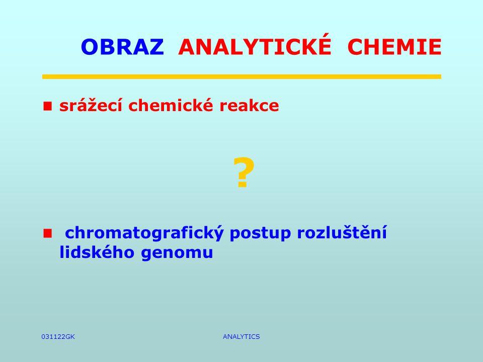 031122GKANALYTICS OBRAZ ANALYTICKÉ CHEMIE srážecí chemické reakce .