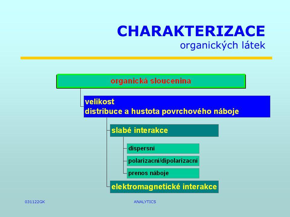 031122GKANALYTICS CHARAKTERIZACE organických látek