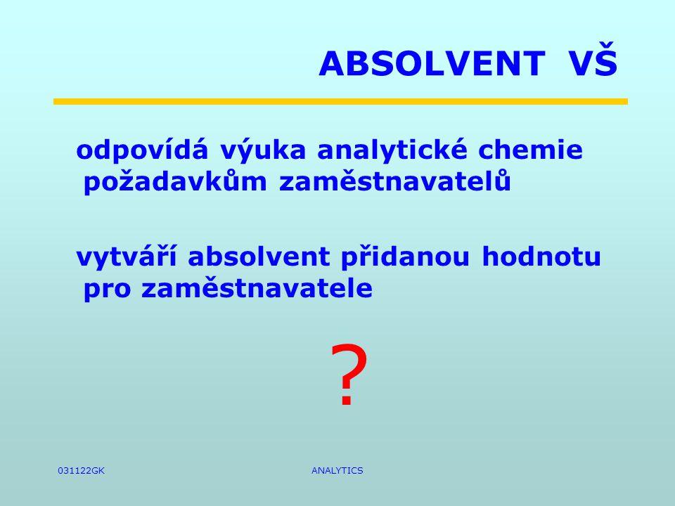 031122GKANALYTICS ABSOLVENT VŠ odpovídá výuka analytické chemie požadavkům zaměstnavatelů vytváří absolvent přidanou hodnotu pro zaměstnavatele