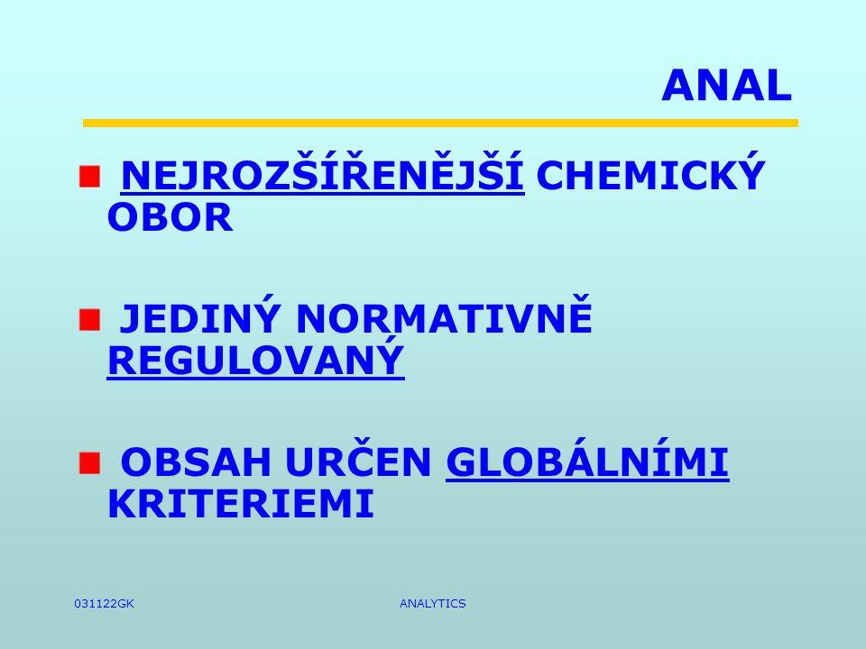031122GKANALYTICS REFLEXE Analytické Chemie FECS curriculum of Analytical Chemistry ČSN ISO EN 17025 European Higher Education Area