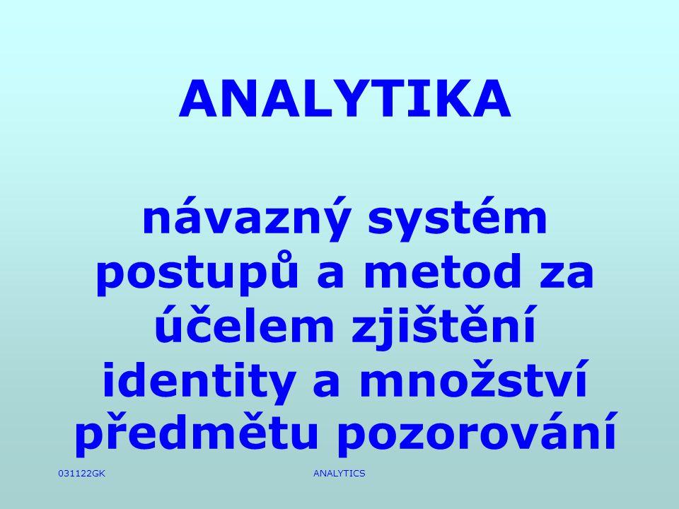 031122GKANALYTICS Kvantifikace analytického pozorování SIGNÁL ANALYTU