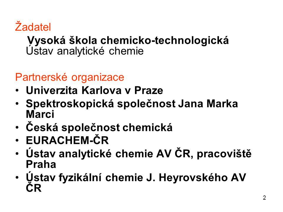3 1 Zdůvodnění projektu Projekt je zaměřen na spolupráci analytických pracovišť na území Prahy Cíle 1.přispět ke zvýšení kvalifikace pracovníků v oboru analytické chemie 2.rozvinout těsnější spolupráci mezi akademickými pracovišti a podnikatelskými subjekty 3.ukázat cesty a možnosti komercializace výsledku analytické chemie