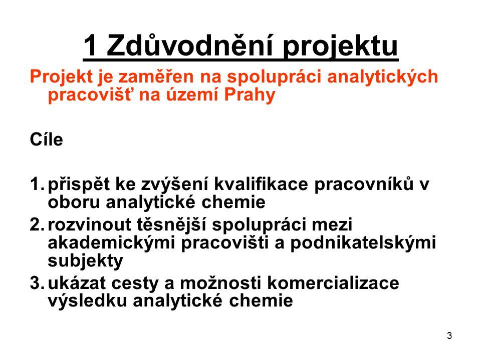 4 Cíl 1.