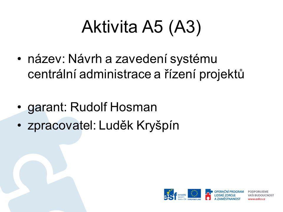 Aktivita A5 (A3) název: Návrh a zavedení systému centrální administrace a řízení projektů garant: Rudolf Hosman zpracovatel: Luděk Kryšpín