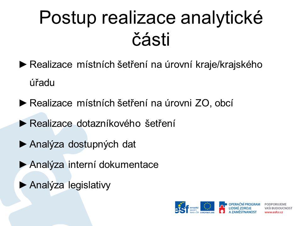 Postup realizace analytické části ►Realizace místních šetření na úrovní kraje/krajského úřadu ►Realizace místních šetření na úrovni ZO, obcí ►Realizac