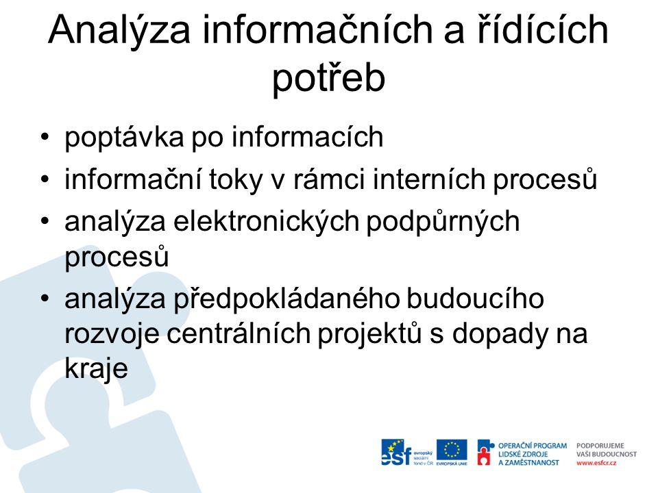 Analýza informačních a řídících potřeb poptávka po informacích informační toky v rámci interních procesů analýza elektronických podpůrných procesů ana