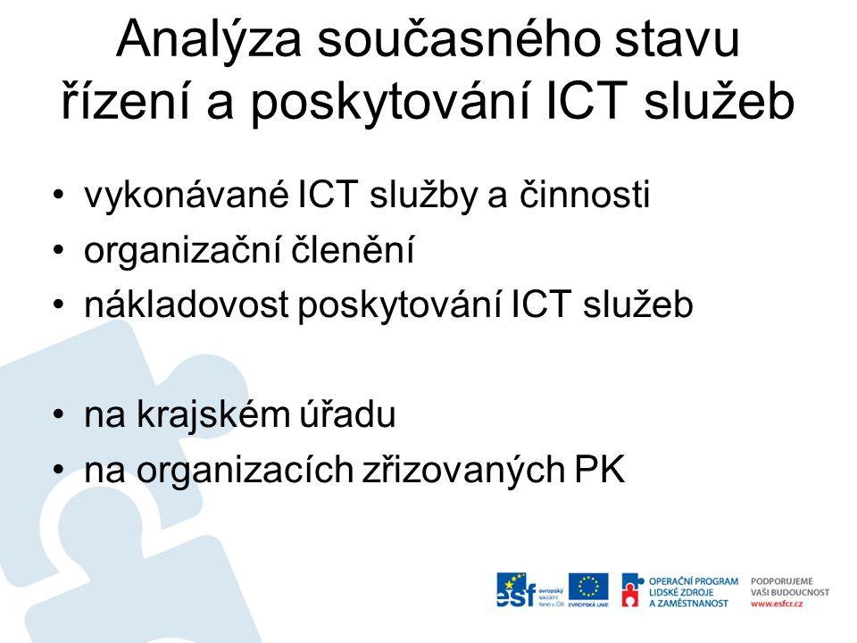 Analýza současného stavu řízení a poskytování ICT služeb vykonávané ICT služby a činnosti organizační členění nákladovost poskytování ICT služeb na kr