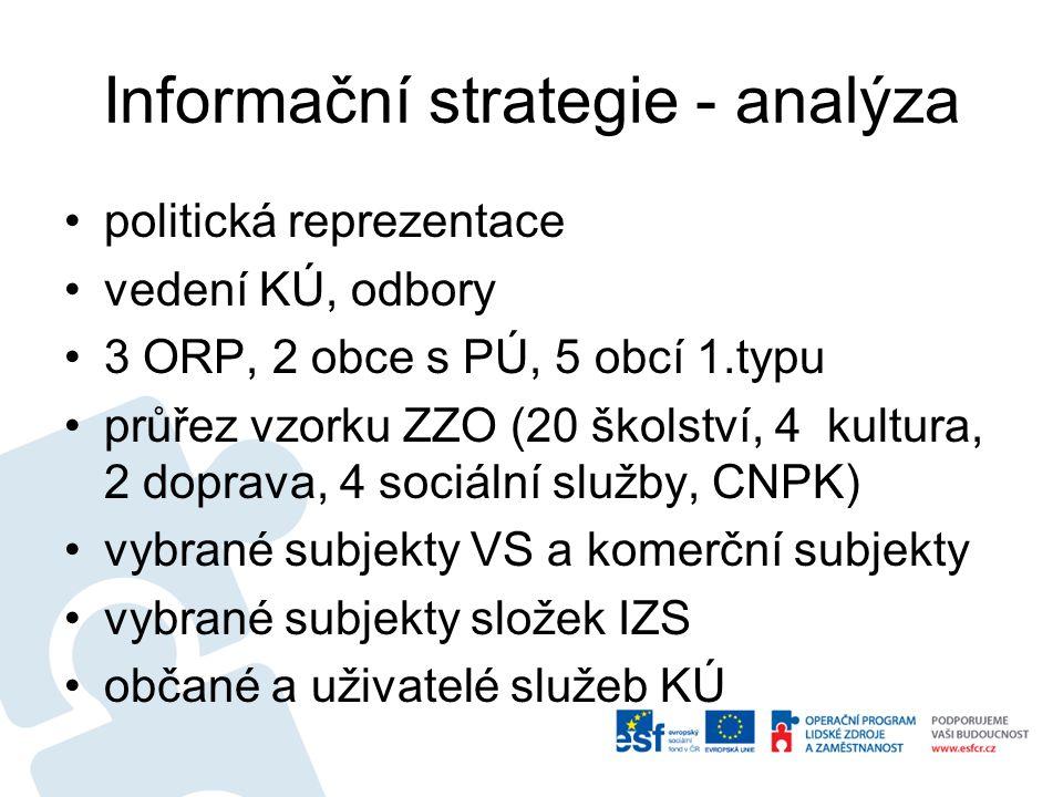 Informační strategie - analýza politická reprezentace vedení KÚ, odbory 3 ORP, 2 obce s PÚ, 5 obcí 1.typu průřez vzorku ZZO (20 školství, 4 kultura, 2