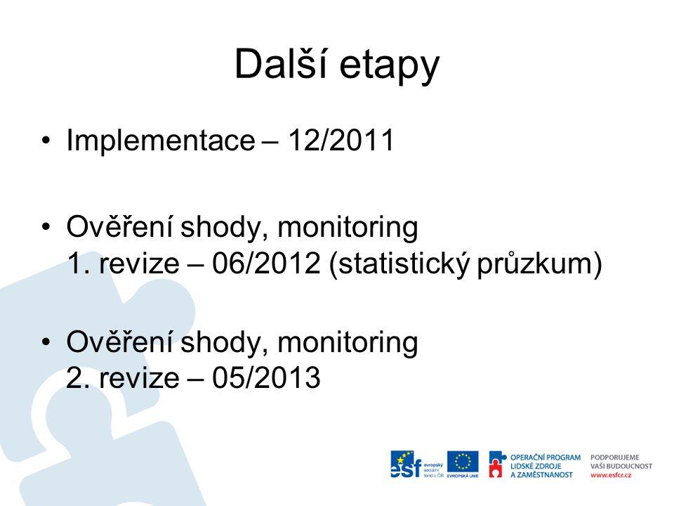 Další etapy Implementace – 12/2011 Ověření shody, monitoring 1. revize – 06/2012 (statistický průzkum) Ověření shody, monitoring 2. revize – 05/2013