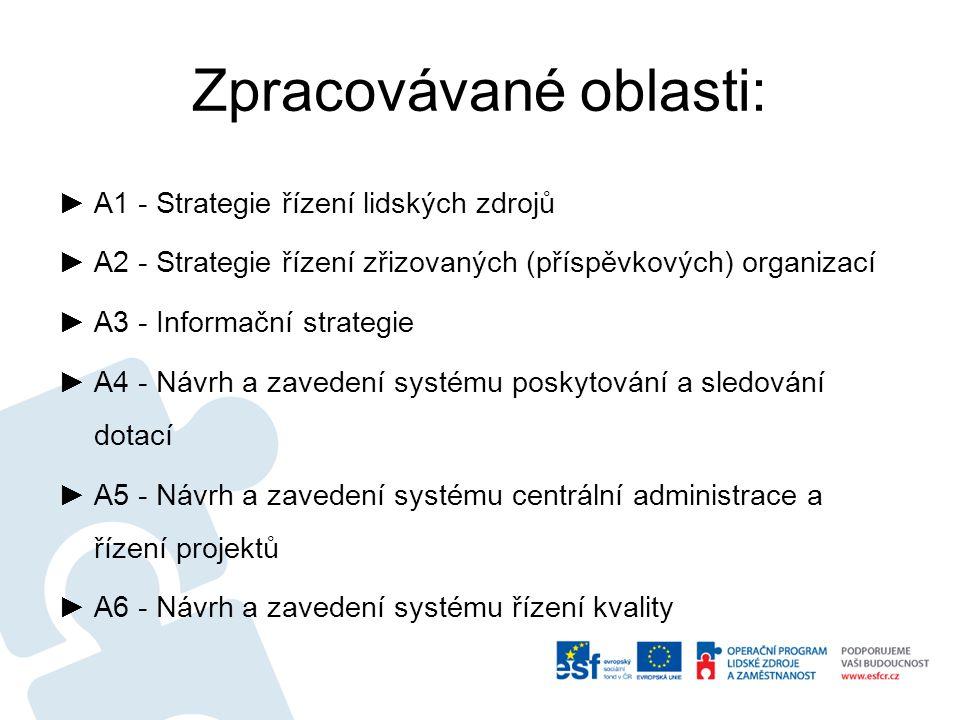 Zpracovávané oblasti: ►A1 - Strategie řízení lidských zdrojů ►A2 - Strategie řízení zřizovaných (příspěvkových) organizací ►A3 - Informační strategie