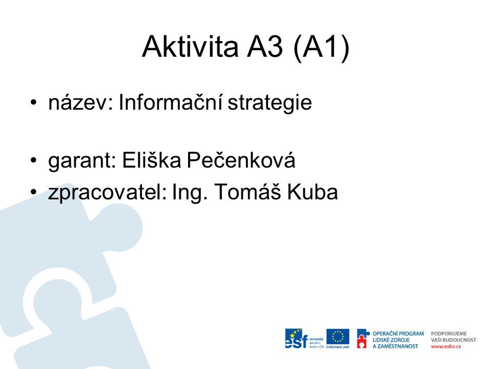 Aktivita A4 (A2) název: Návrh a zavedení systému poskytování a sledování dotací garant: Ing.