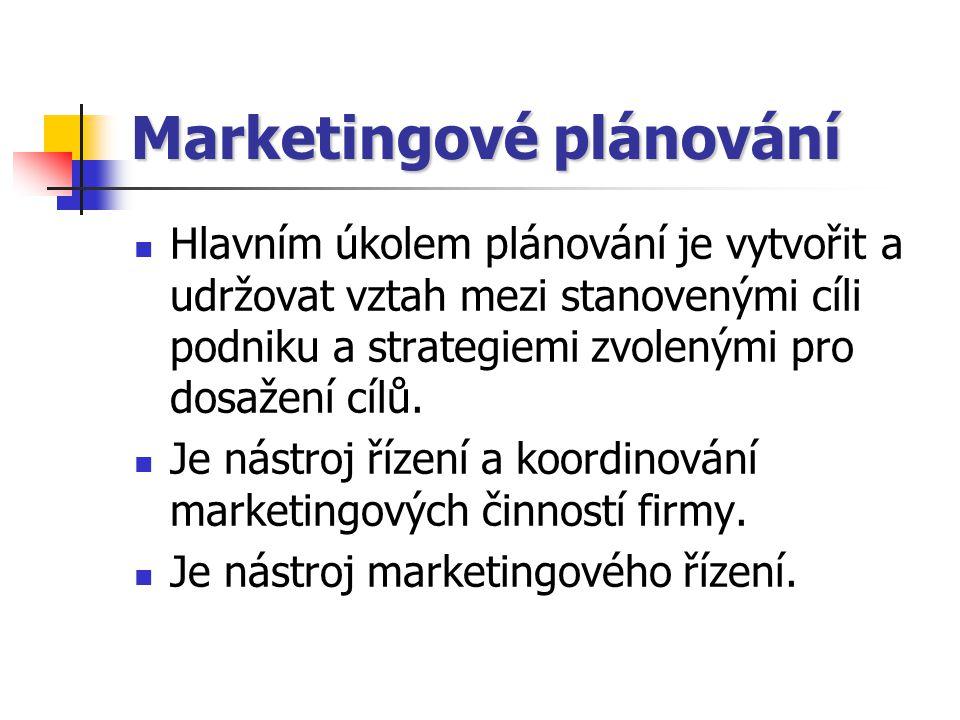 Výhody marketingového plánování Koordinace činností, které zajišťují nebo napomáhají dosažení stanovených cílů v určitém čase, Plánování budoucnosti systematickým způsobem, Přizpůsobování zdrojů zjištěným možnostem trhu, Zvýšení možností objevovat příležitosti na trhu, Zlepšení komunikací uvnitř firmy a vyhýbání se tak rizikům a konfliktům mezi jednotlivými profesemi nebo stupni řízení, Větší připravenost přizpůsobování se změnám a větší stimulaci, Průběžné sledování činnosti a následnou kontrolu.