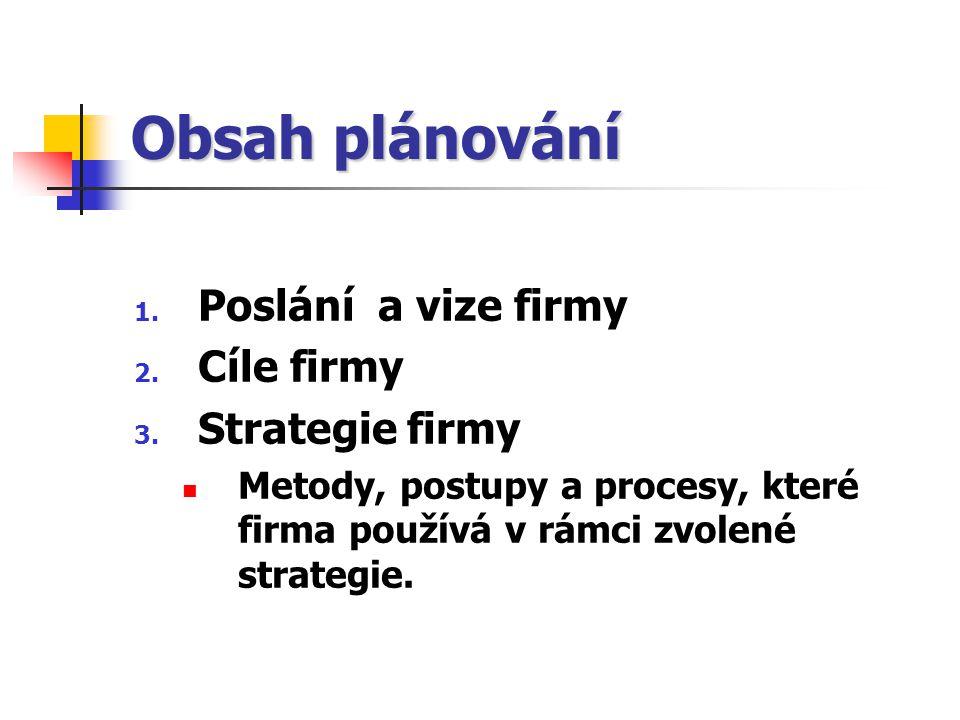 Obsah plánování 1.Poslání a vize firmy 2. Cíle firmy 3.