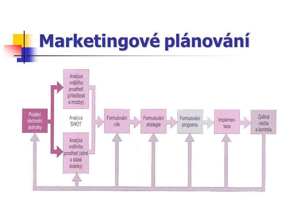 Použitá literatura MOUDRÝ, Marek.Marketing: základy marketingu.