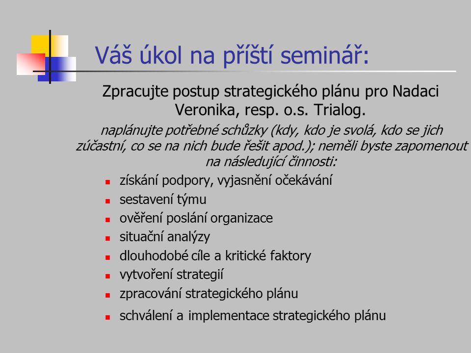 Váš úkol na příští seminář: Zpracujte postup strategického plánu pro Nadaci Veronika, resp. o.s. Trialog. naplánujte potřebné schůzky (kdy, kdo je svo