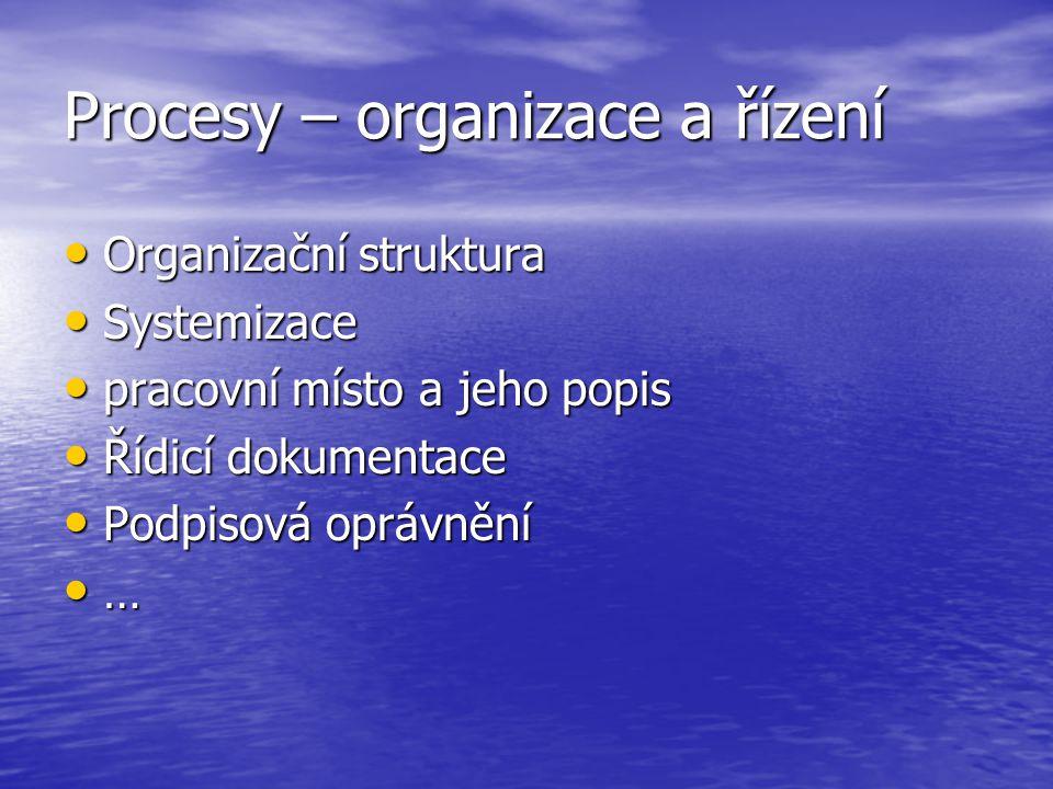 Procesy – organizace a řízení Organizační struktura Organizační struktura Systemizace Systemizace pracovní místo a jeho popis pracovní místo a jeho po