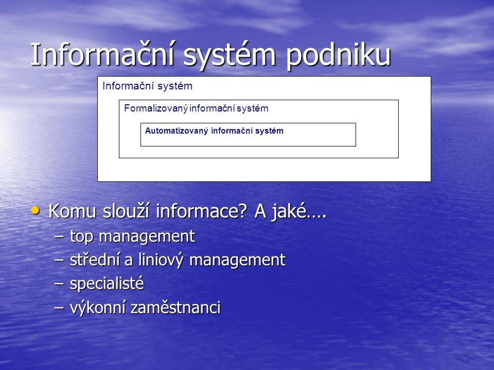 Informační systém podniku Komu slouží informace? A jaké…. Komu slouží informace? A jaké…. –top management –střední a liniový management –specialisté –