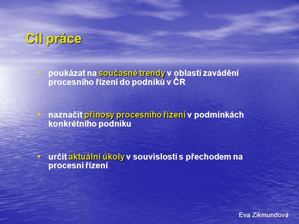 Cíl práce současné trendy poukázat na současné trendy v oblasti zavádění procesního řízení do podniků v ČR přínosy procesního řízení naznačit přínosy