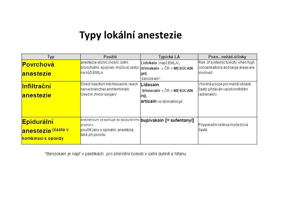 TypPoužitíTypická LAPozn., nežád.účinky Povrchová anastezie anestezie sliznic (nosní, ústní, bronchiální, spojivek, močové cesty), na kůži EMLA Lidoka