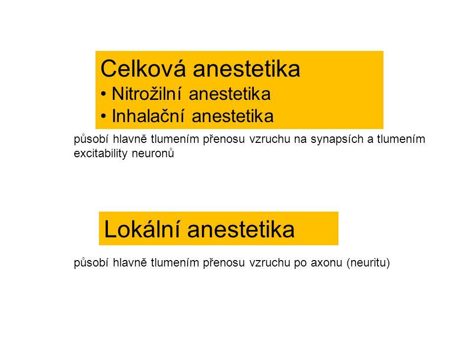 Celková anestetika Nitrožilní anestetika Inhalační anestetika Lokální anestetika působí hlavně tlumením přenosu vzruchu na synapsích a tlumením excita