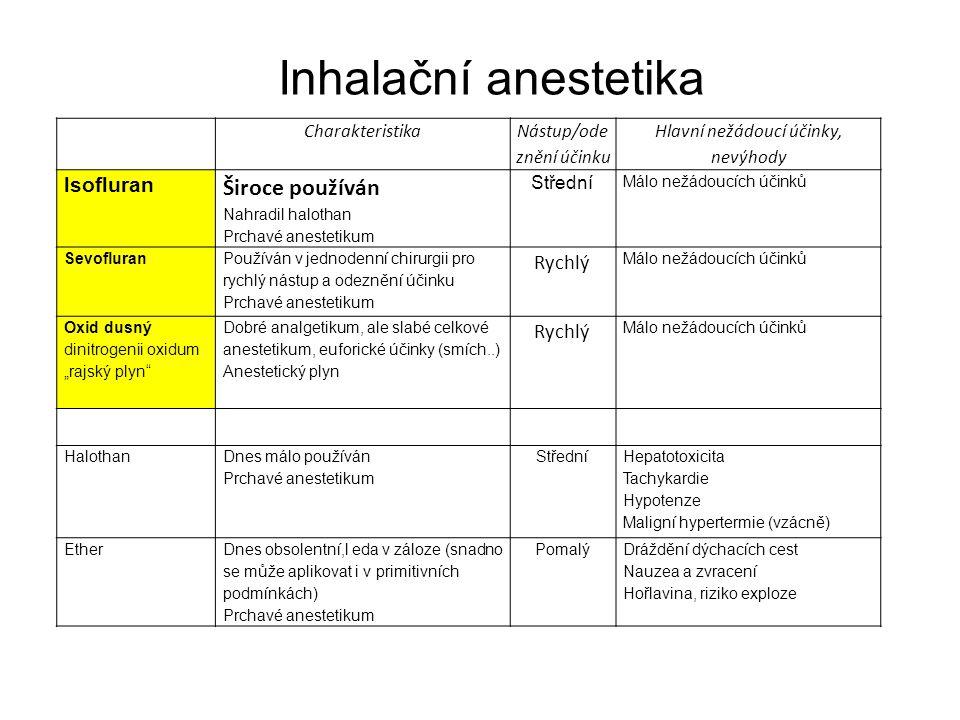 Charakteristika Nástup/ode znění účinku Hlavní nežádoucí účinky, nevýhody lsofluran Široce používán Nahradil halothan Prchavé anestetikum Střední Málo