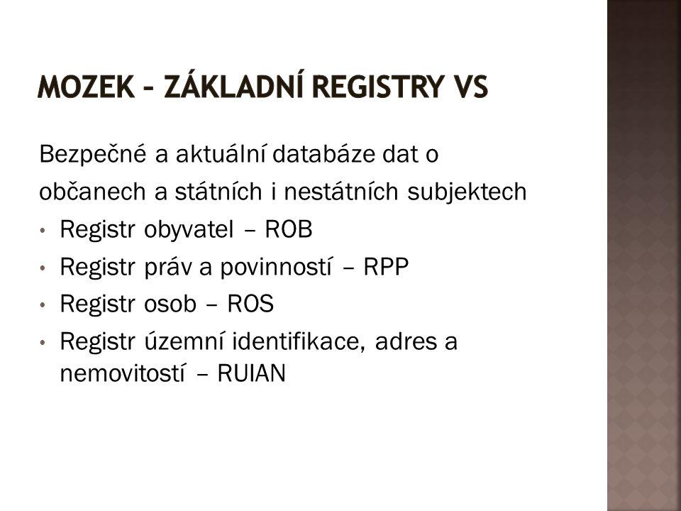 Bezpečné a aktuální databáze dat o občanech a státních i nestátních subjektech Registr obyvatel – ROB Registr práv a povinností – RPP Registr osob – R
