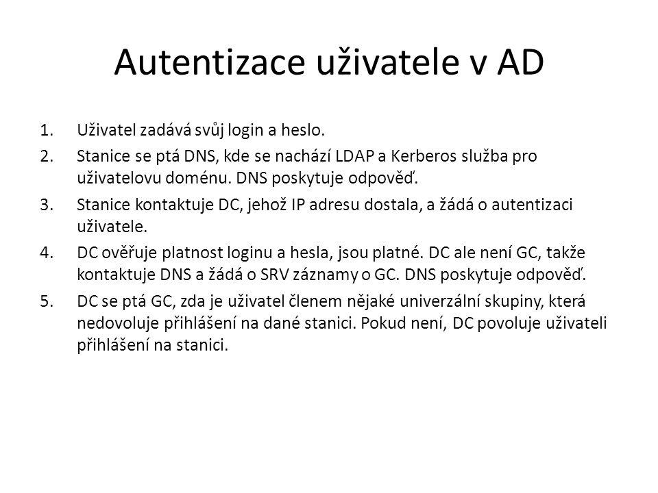 1.Uživatel zadává svůj login a heslo. 2.Stanice se ptá DNS, kde se nachází LDAP a Kerberos služba pro uživatelovu doménu. DNS poskytuje odpověď. 3.Sta