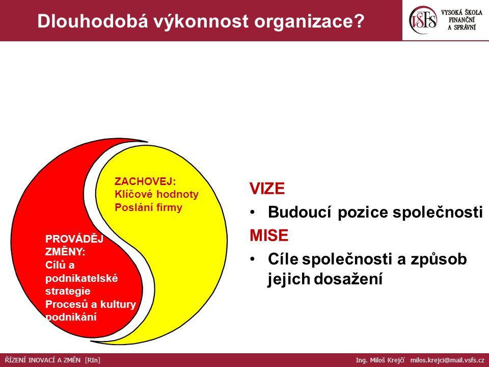 ZACHOVEJ: Klíčové hodnoty Poslání firmy PROVÁDĚJ ZMĚNY: Cílů a podnikatelské strategie Procesů a kultury podnikání VIZE Budoucí pozice společnosti MIS