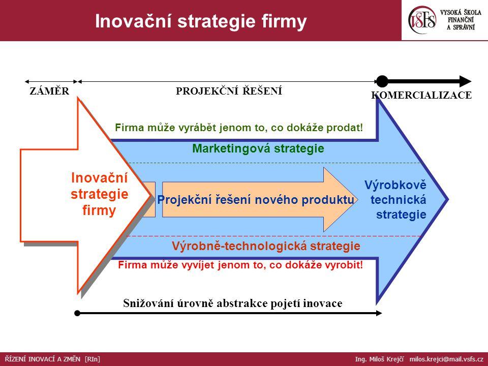 Projekční řešení nového produktu Marketingová strategie Výrobně-technologická strategie Výrobkově technická strategie Inovační strategie firmy ZÁMĚRPR