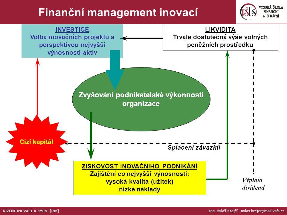 Zvyšování podnikatelské výkonnosti organizace ZISKOVOST INOVAČNÍHO PODNIKÁNÍ Zajištění co nejvyšší výnosnosti: vysoká kvalita (užitek) nízké náklady L