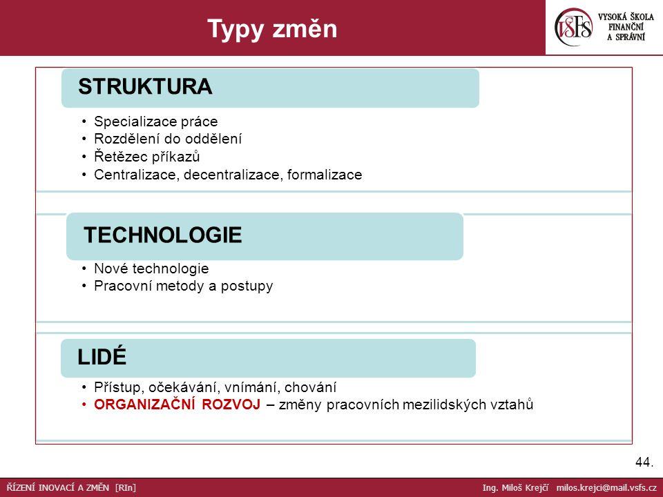 Specializace práce Rozdělení do oddělení Řetězec příkazů Centralizace, decentralizace, formalizace STRUKTURA Nové technologie Pracovní metody a postup
