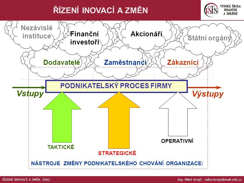 PODNIKATELSKÉ PROCESY SYSTÉM OKOLÍ Lidské zdroje Techno- logie Finanční zdroje Informační zdroje Vstupy: dodávky zakázky Výstupy: produkty služby Marketing a prodej Právní služby PR a komunikace VNITŘNÍ ZDROJE SYSTÉMU Strategie/ organizace a řízení Nositel příležitostí = hybatel inovací