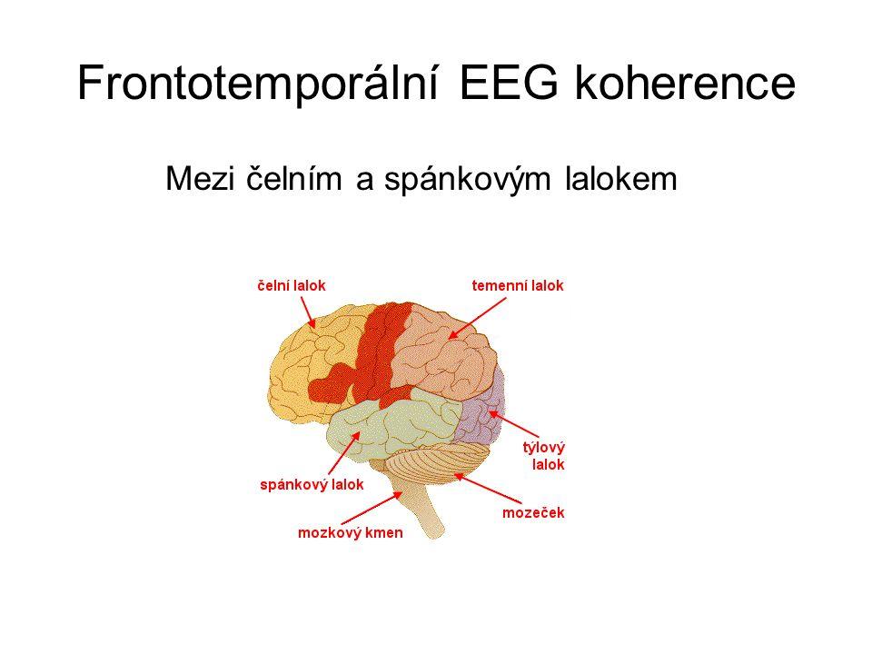 Frontotemporální EEG koherence Mezi čelním a spánkovým lalokem
