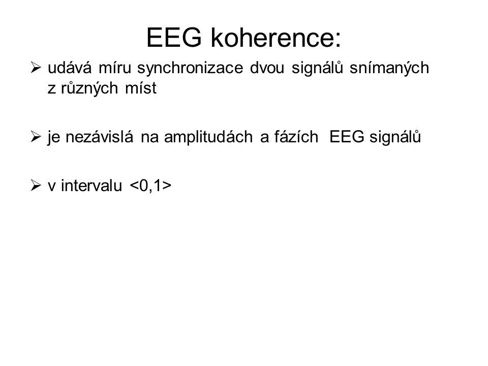 Interhemisferální a intrahemisferální EEG koherence Výzkum Použití kvantitativní elektroencefalografie při stanovení hloubky demence 3.