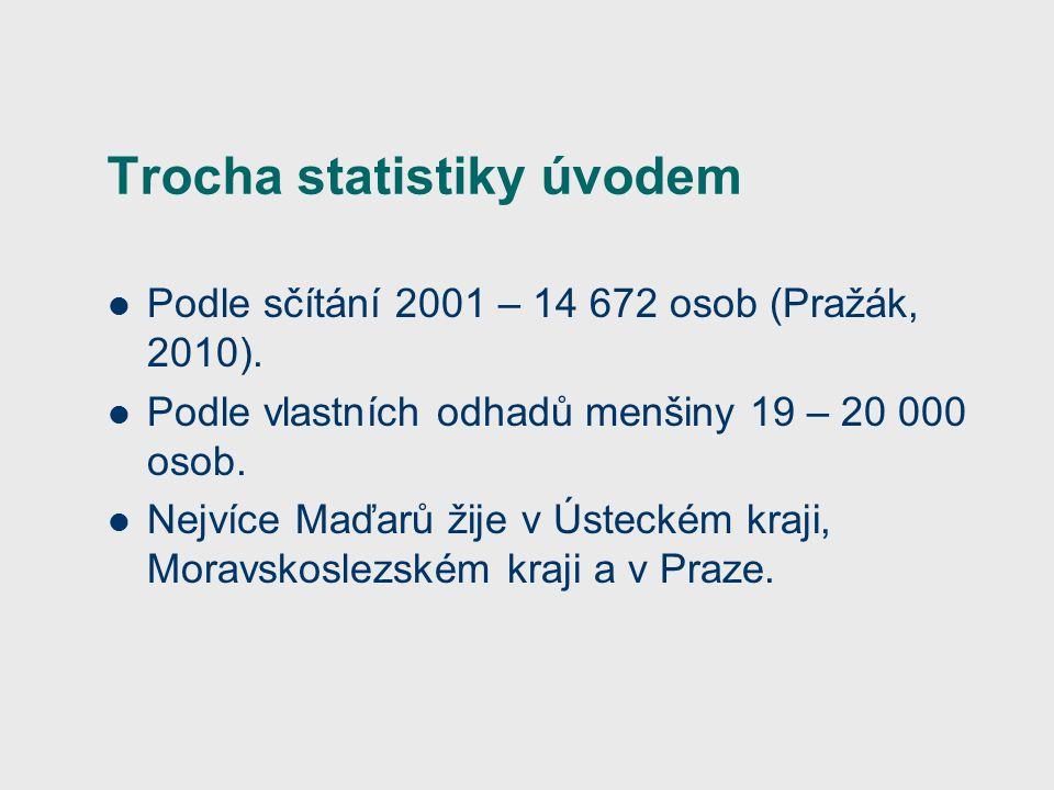 Trocha statistiky úvodem Podle sčítání 2001 – 14 672 osob (Pražák, 2010).