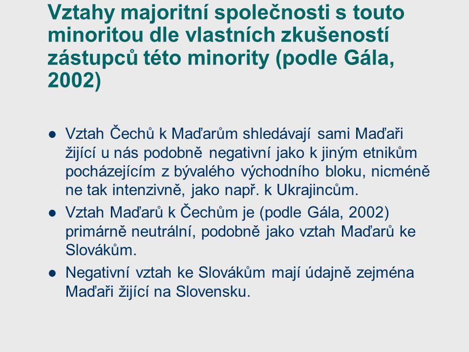Vztahy majoritní společnosti s touto minoritou dle vlastních zkušeností zástupců této minority (podle Gála, 2002) Vztah Čechů k Maďarům shledávají sami Maďaři žijící u nás podobně negativní jako k jiným etnikům pocházejícím z bývalého východního bloku, nicméně ne tak intenzivně, jako např.