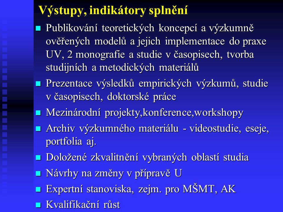 Výstupy, indikátory splnění Publikování teoretických koncepcí a výzkumně ověřených modelů a jejich implementace do praxe UV, 2 monografie a studie v časopisech, tvorba studijních a metodických materiálů Publikování teoretických koncepcí a výzkumně ověřených modelů a jejich implementace do praxe UV, 2 monografie a studie v časopisech, tvorba studijních a metodických materiálů Prezentace výsledků empirických výzkumů, studie v časopisech, doktorské práce Prezentace výsledků empirických výzkumů, studie v časopisech, doktorské práce Mezinárodní projekty,konference,workshopy Mezinárodní projekty,konference,workshopy Archiv výzkumného materiálu - videostudie, eseje, portfolia aj.