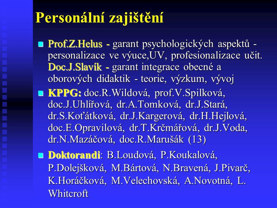 Personální zajištění Prof.Z.Helus - garant psychologických aspektů - personalizace ve výuce,UV, profesionalizace učit. Doc.J.Slavík - garant integrace