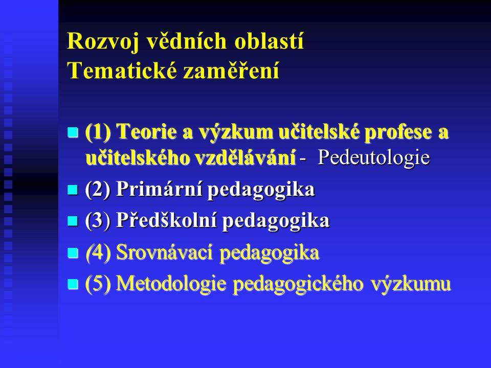 Rozvoj vědních oblastí Tematické zaměření (1) Teorie a výzkum učitelské profese a učitelského vzdělávání - Pedeutologie (1) Teorie a výzkum učitelské