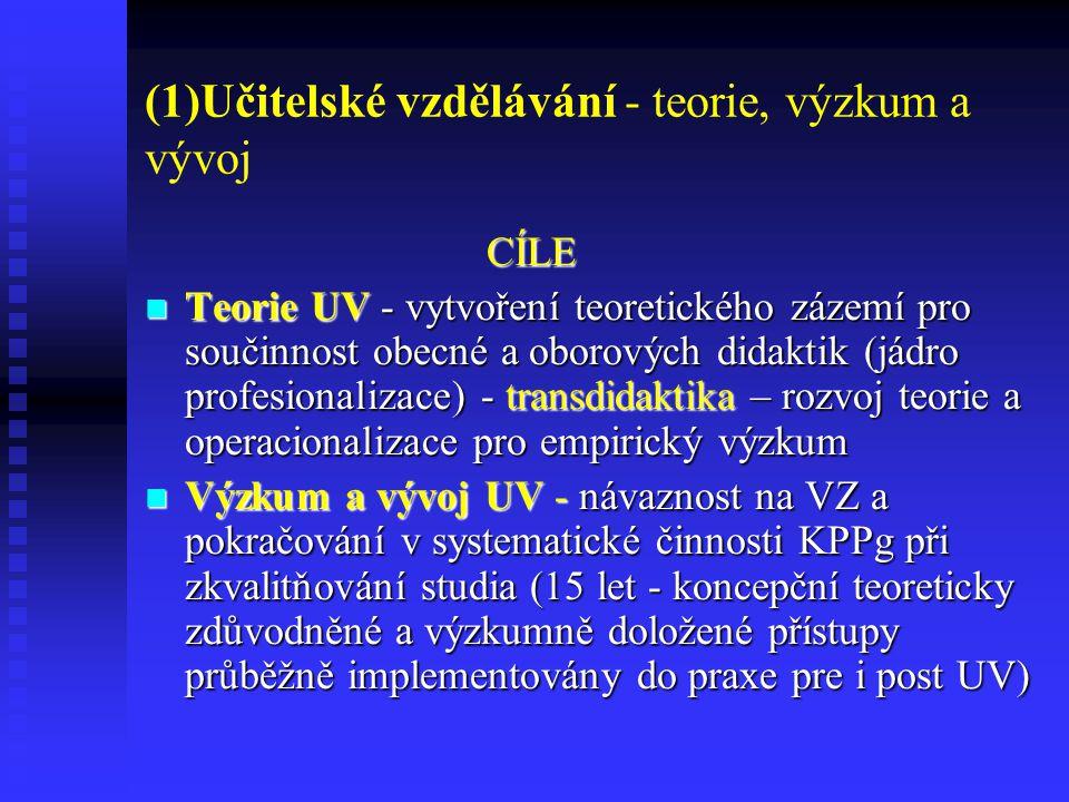 (1)Učitelské vzdělávání - teorie, výzkum a vývoj CÍLE CÍLE Teorie UV - vytvoření teoretického zázemí pro součinnost obecné a oborových didaktik (jádro