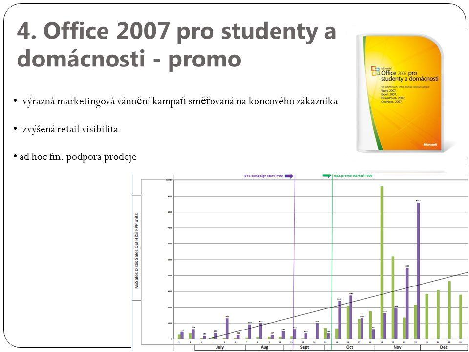4. Office 2007 pro studenty a domácnosti - promo výrazná marketingová váno č ní kampa ň sm ěř ovaná na koncového zákazníka zvýšená retail visibilita a