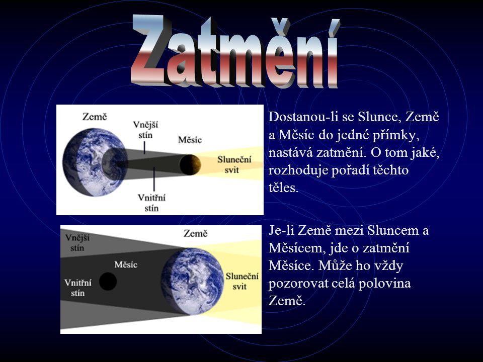 Dostanou-li se Slunce, Země a Měsíc do jedné přímky, nastává zatmění. O tom jaké, rozhoduje pořadí těchto těles. Je-li Země mezi Sluncem a Měsícem, jd